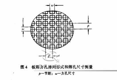标准筛的网孔测量方法
